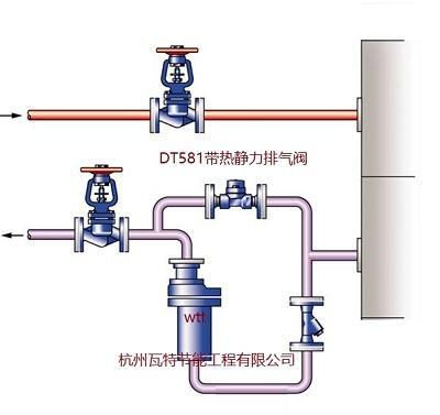 蒸汽疏水阀排水不畅的原因