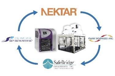 流量科学协作 控制粉末高效活性药物在冻干过程的安全壳密封性