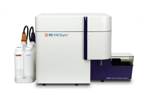 BD在首届全国细胞分析学术年会上发布FACSLyric流式细胞仪