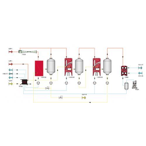 TVR板管结合式多效蒸发器