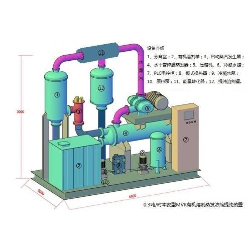 MVR易燃易爆有机溶剂蒸发浓缩回收提纯机组