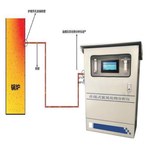 在线式氮氧化物工业废气分析仪
