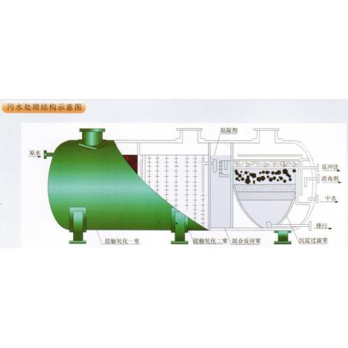 加药PACPAM-曝气控制医疗污水处理设备
