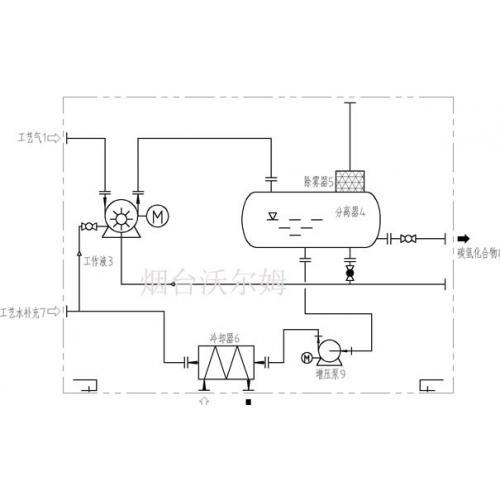 高压液环压缩机